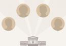 Here's where Republican senators stand on holding a Supreme Court vote