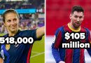 24 Pay Discrepancies Between Male And Female Athletes That'll Literally Make Your Jaw Drop